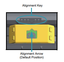 illustration showing the alignment key and alignment arrow